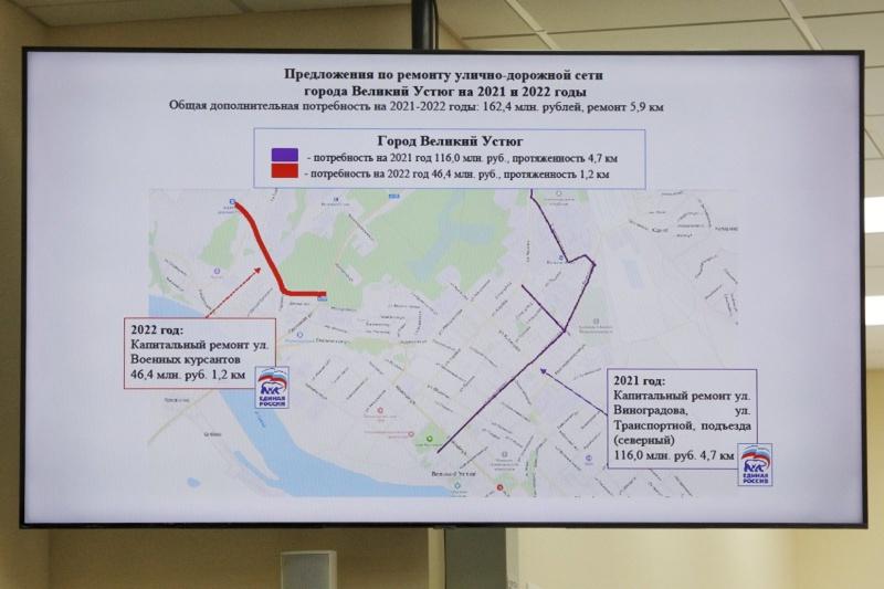Более 7,5 млрд рублей направят на ремонт трассы Чекшино-Тотьма-Котлас-Куратово
