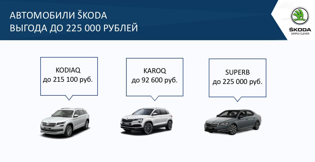 Специальные условия на покупку автомобилей  ŠKODA в апреле