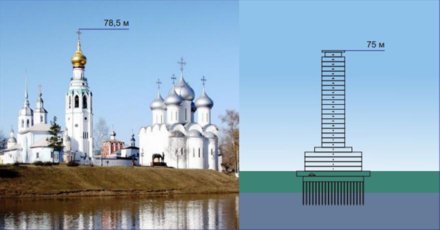В центре Вологды построят гостиницу высотой с главную колокольню города