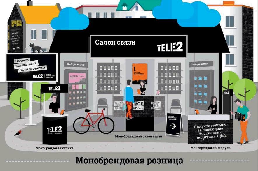 Tele2 подвела итоги развития сети дистрибуции в 2014 году
