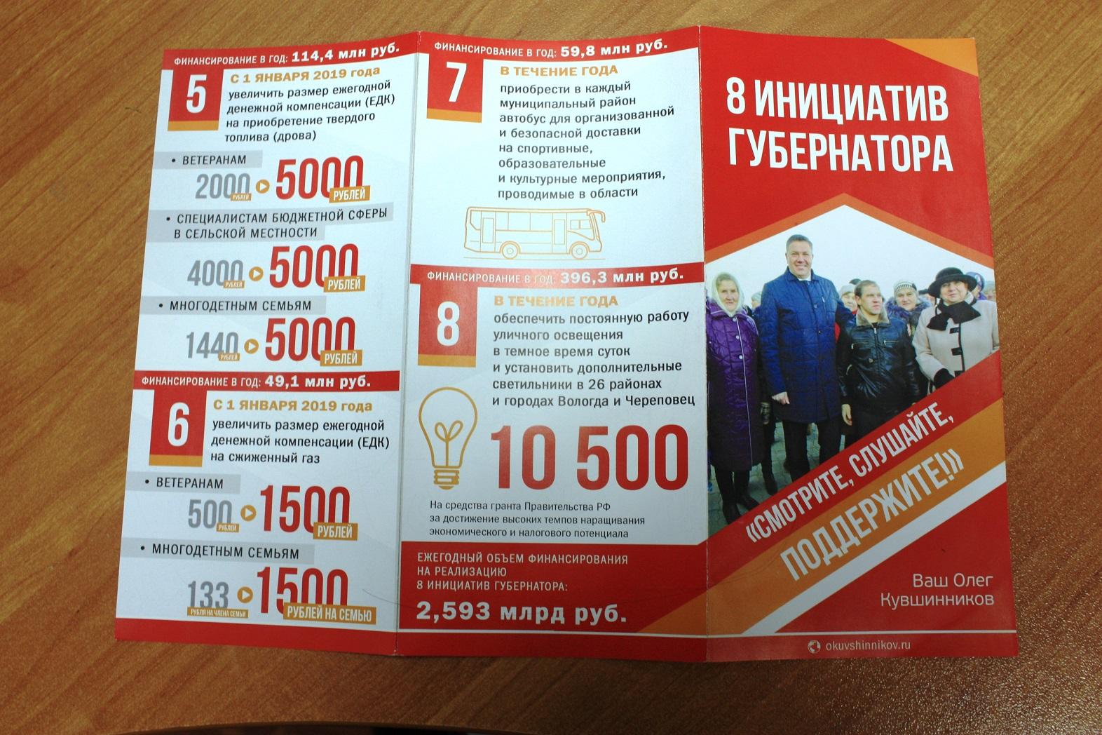 В правительстве Вологодской области не знают, кто издал брошюру «8 инициатив губернатора»?