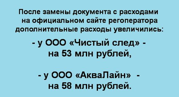 Нормативы и тарифы на вывоз мусора в Вологодской области могут пересмотреть в конце 2019 года