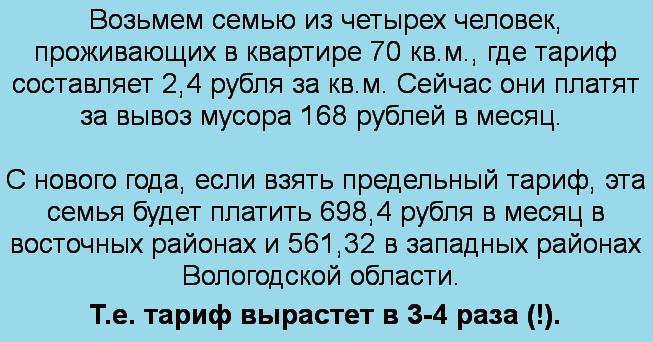В Вологодской области установили самый высокий предельный тариф на вывоз мусора из 40 регионов России
