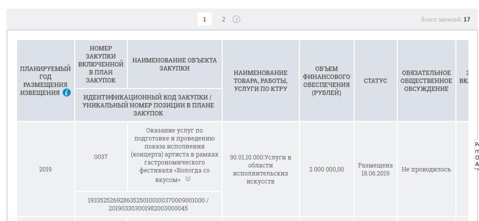 Рэпер МС Dony выступит 29 июня на площади Революции в Вологде